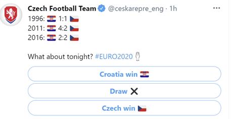 Pokud Croatia, pak Czechia